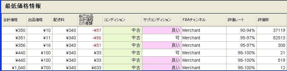 改定画面11